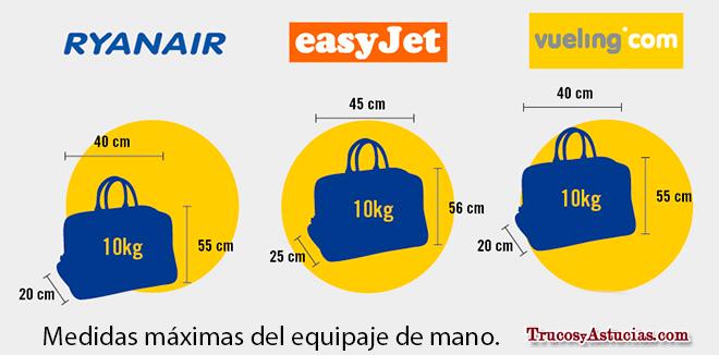 Medidas de equipajes para aviones